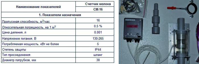 Счетчик молока СМ-16